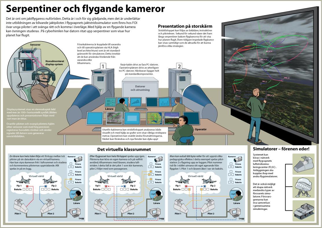 Flygsimulator [Converted]