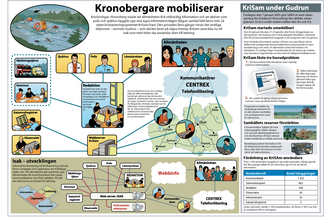 Kris i Kronoberg [Converted]