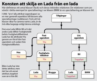 Lada_lada