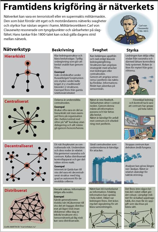 Nätverk_klart [Converted]