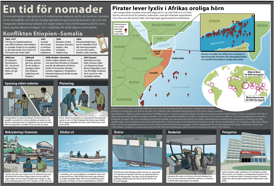 Pirater Somalia
